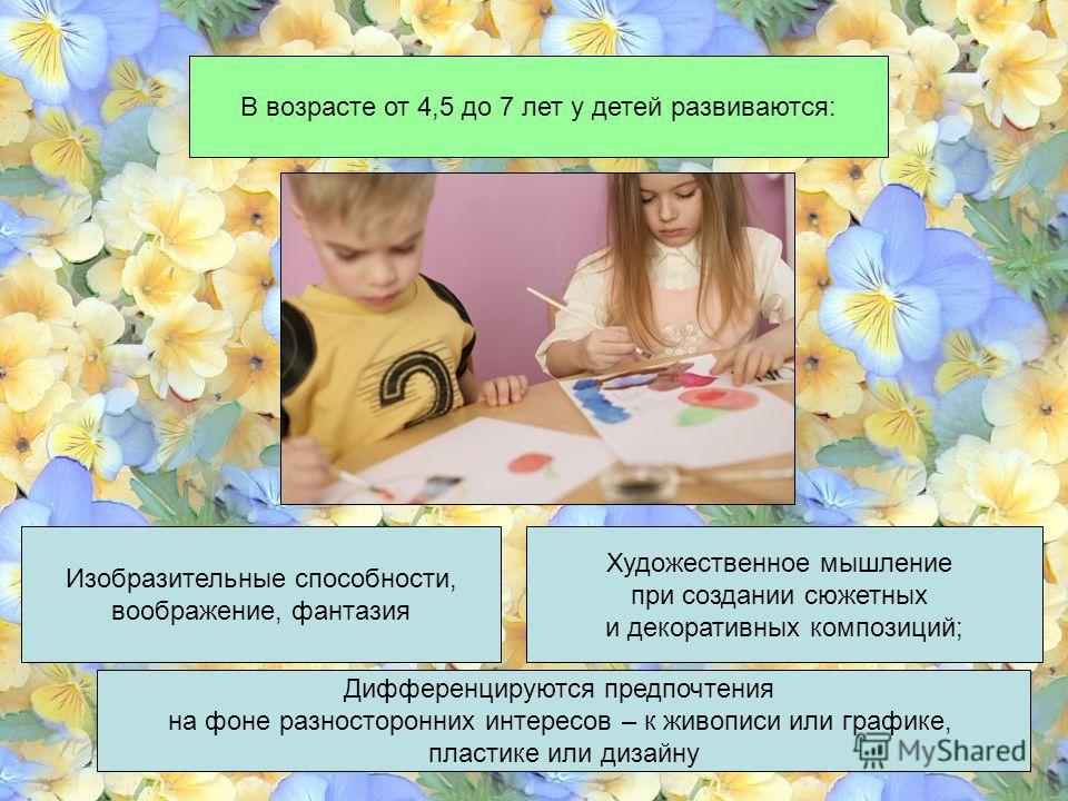 В возрасте от 4,5 до 7 лет у детей развиваются: Художественное мышление при создании сюжетных и декоративных композиций; Изобразительные способности, воображение, фантазия Дифференцируются предпочтения на фоне разносторонних интересов – к живописи ил