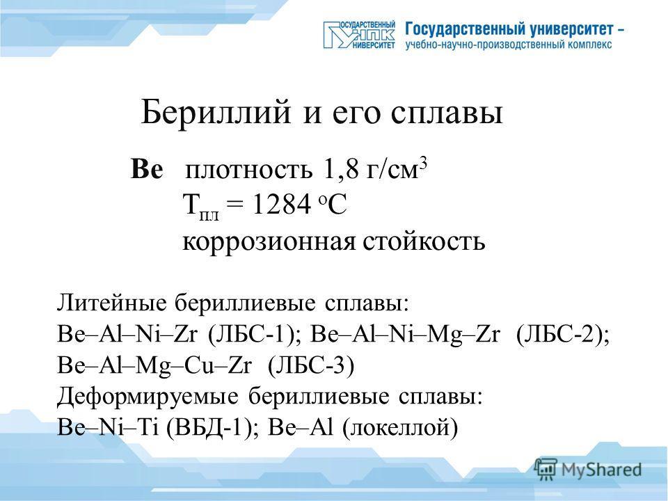 Бериллий и его сплавы Be плотность 1,8 г/см 3 Т пл = 1284 о С коррозионная стойкость Литейные бериллиевые сплавы: Be–Al–Ni–Zr (ЛБС-1); Be–Al–Ni–Mg–Zr (ЛБС-2); Be–Al–Mg–Cu–Zr (ЛБС-3) Деформируемые бериллиевые сплавы: Be–Ni–Ti (ВБД-1); Be–Al (локеллой)