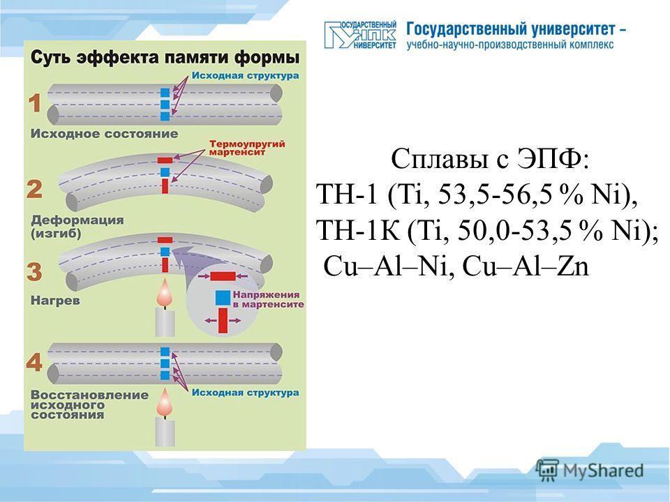 Сплавы с ЭПФ: ТН-1 (Ti, 53,5-56,5 % Ni), ТН-1К (Ti, 50,0-53,5 % Ni); Cu–Al–Ni, Cu–Al–Zn