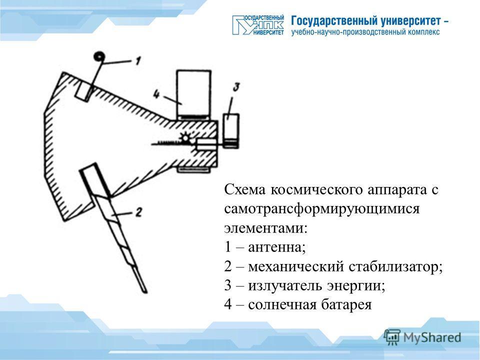 Схема космического аппарата с самотрансформирующимися элементами: 1 – антенна; 2 – механический стабилизатор; 3 – излучатель энергии; 4 – солнечная батарея