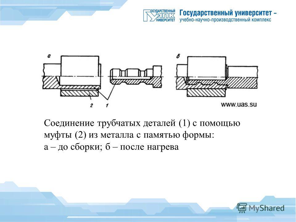 Соединение трубчатых деталей (1) с помощью муфты (2) из металла с памятью формы: а – до сборки; б – после нагрева