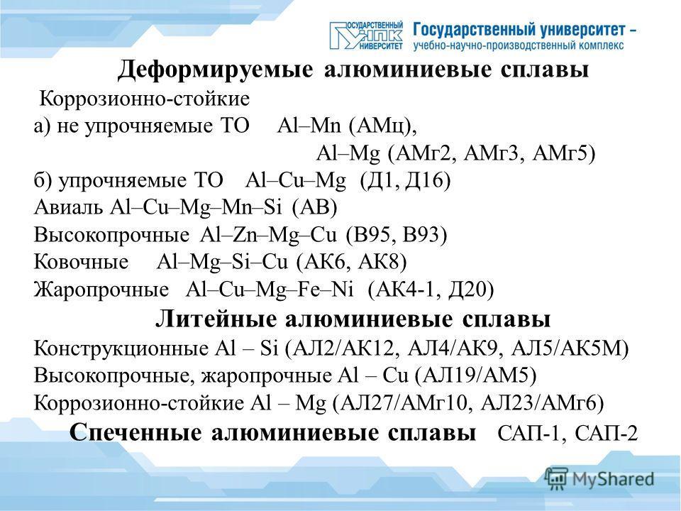 Деформируемые алюминиевые сплавы Коррозионно-стойкие а) не упрочняемые ТО Al–Mn (АМц), Al–Mg (АМг 2, АМг 3, АМг 5) б) упрочняемые ТО Al–Cu–Mg (Д1, Д16) Авиаль Al–Cu–Mg–Mn–Si (АВ) Высокопрочные Al–Zn–Mg–Cu (В95, В93) Ковочные Al–Mg–Si–Cu (АК6, АК8) Жа