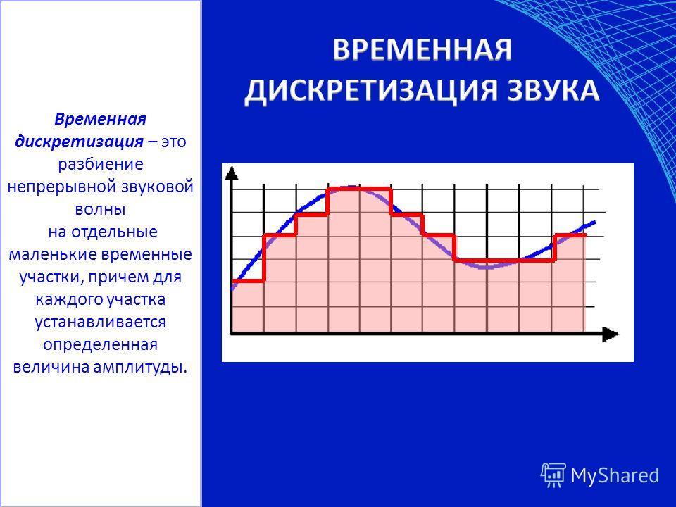 t A(t) Временная дискретизация – это разбиение непрерывной звуковой волны на отдельные маленькие временные участки, причем для каждого участка устанавливается определенная величина амплитуды.