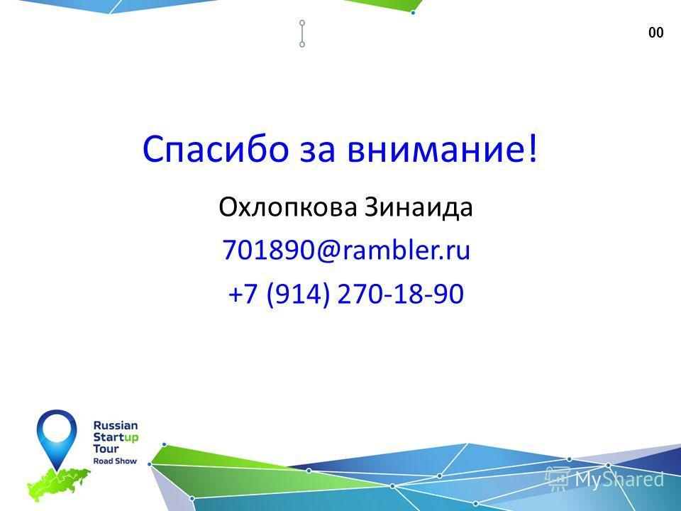 Спасибо за внимание! Охлопкова Зинаида 701890@rambler.ru +7 (914) 270-18-90 00