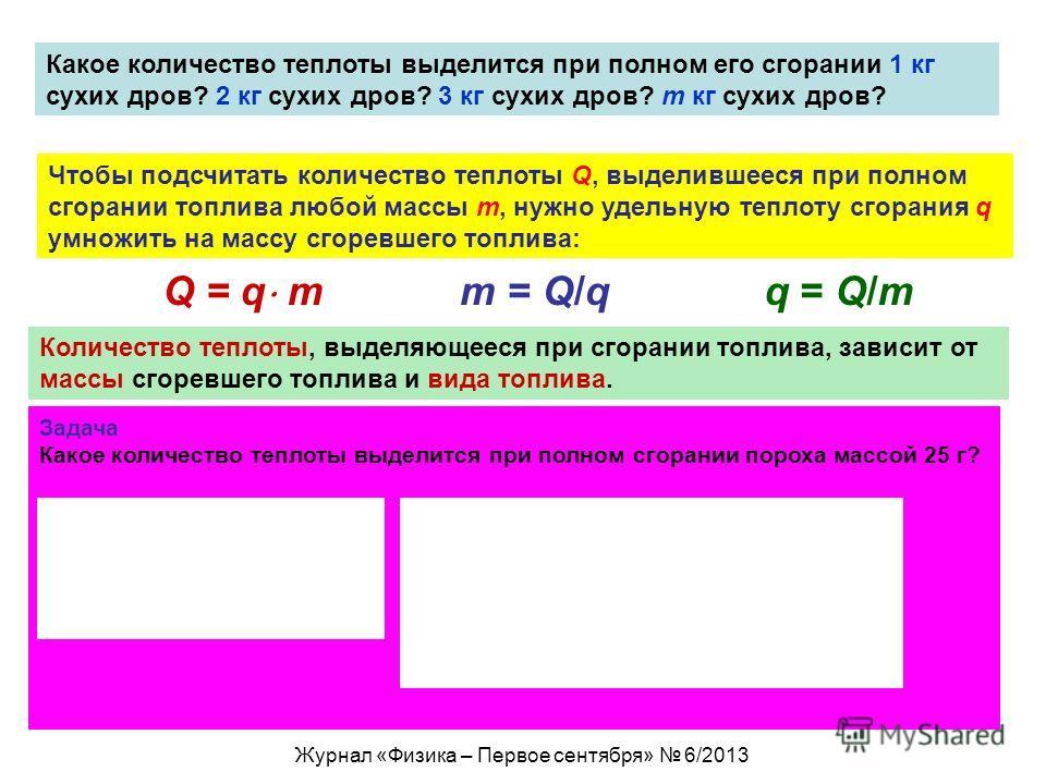 Задача Какое количество теплоты выделится при полном сгорании пороха массой 25 г? Дано: СИ Решение m = 25 г, 0,025 кг Q = qm. q = 0,38 · 10 7 Дж/кг. Q = 0,38 · 10 7 Дж/кг · 0,025 кг = 95 · 10 3 Дж. Q ? Ответ. Q = 95 · 10 3 Дж. Какое количество теплот