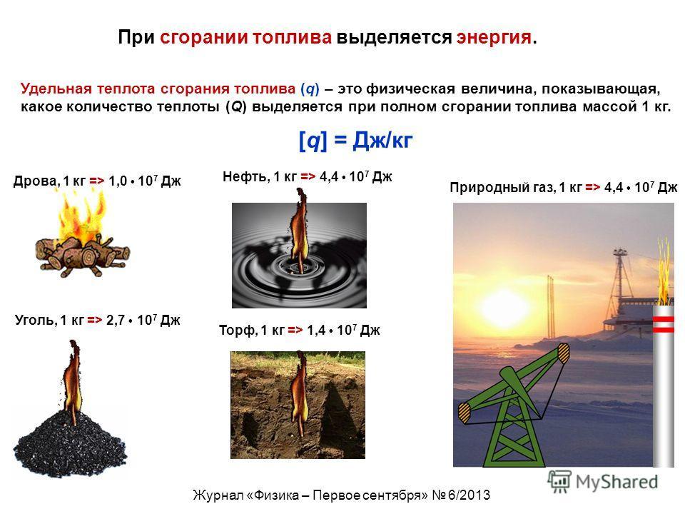 При сгорании топлива выделяется энергия. Удельная теплота сгорания топлива (q) – это физическая величина, показывающая, какое количество теплоты (Q) выделяется при полном сгорании топлива массой 1 кг. [q] = Дж/кг Дрова, 1 кг => 1,0 10 7 Дж Уголь, 1 к