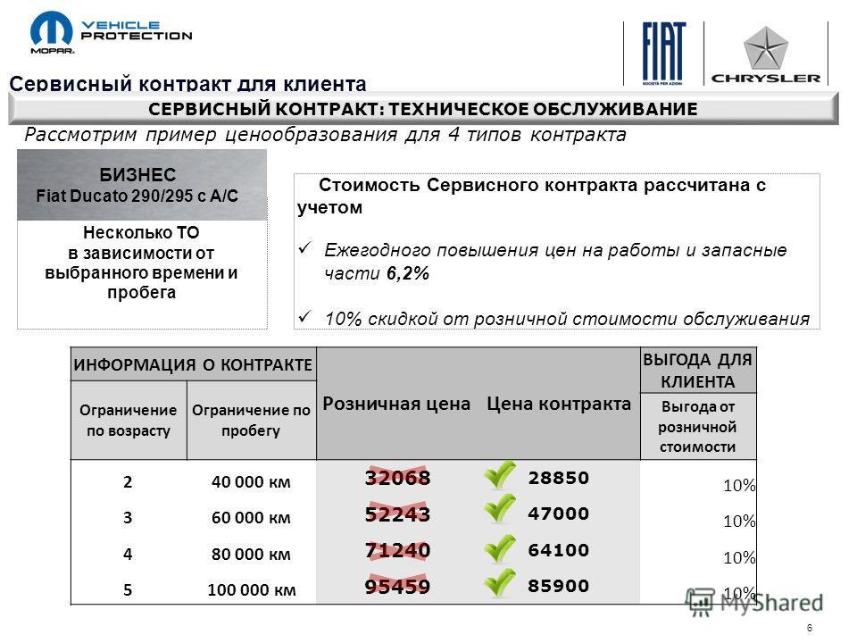 6 Сервисный контракт для клиента Стоимость Сервисного контракта рассчитана с учетом Ежегодного повышения цен на работы и запасные части 6,2% 10% скидкой от розничной стоимости обслуживания ИНФОРМАЦИЯ О КОНТРАКТЕ Розничная ценаЦена контракта ВЫГОДА ДЛ