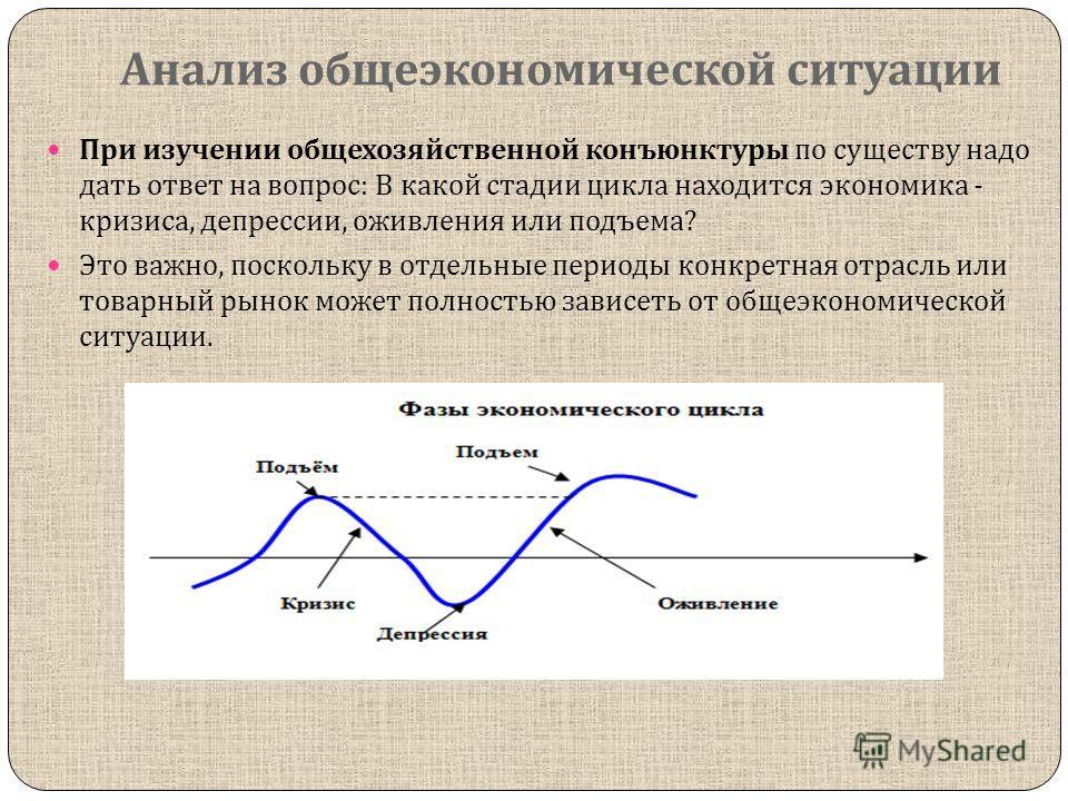Анализ общеэкономической ситуации При изучении общехозяйственной конъюнктуры по существу надо дать ответ на вопрос : В какой стадии цикла находится экономика - кризиса, депрессии, оживления или подъема ? Это важно, поскольку в отдельные периоды конкр