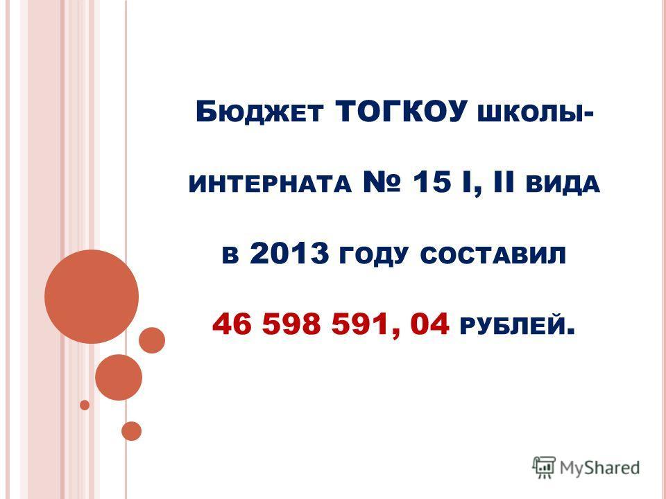 Б ЮДЖЕТ ТОГКОУ ШКОЛЫ - ИНТЕРНАТА 15 I, II ВИДА В 2013 ГОДУ СОСТАВИЛ 46 598 591, 04 РУБЛЕЙ.