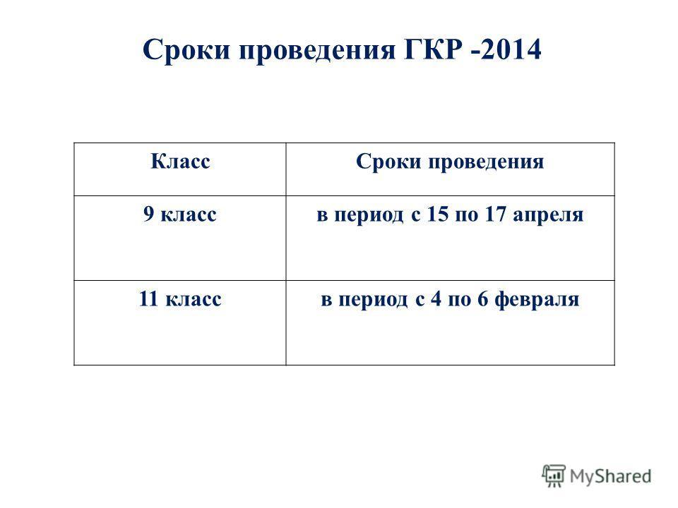 Сроки проведения ГКР -2014 КлассСроки проведения 9 классв период с 15 по 17 апреля 11 классв период с 4 по 6 февраля