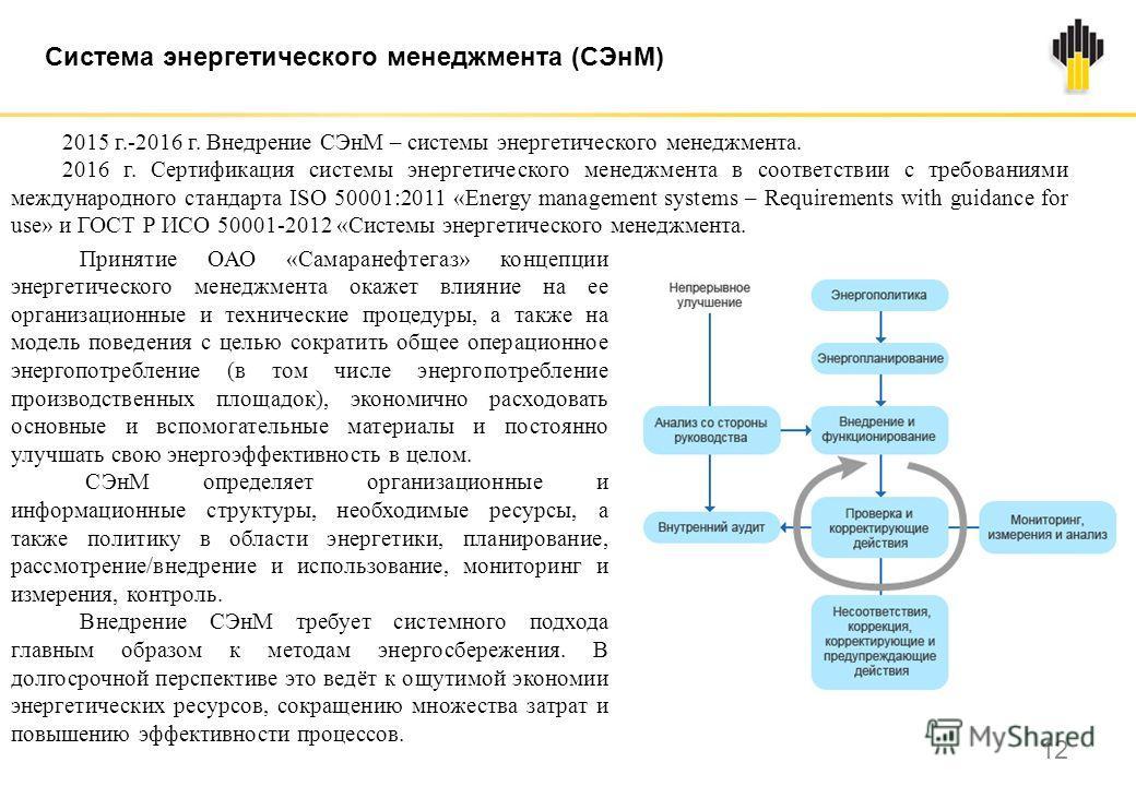 12 Принятие ОАО «Самаранефтегаз» концепции энергетического менеджмента окажет влияние на ее организационные и технические процедуры, а также на модель поведения с целью сократить общее операционное энергопотребление (в том числе энергопотребление про