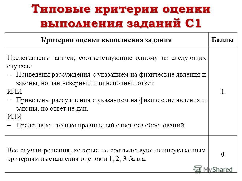 Типовые критерии оценки выполнения заданий С1 Критерии оценки выполнения задания Баллы Представлены записи, соответствующие одному из следующих случаев: Приведены рассуждения с указанием на физические явления и законы, но дан неверный или неполный от