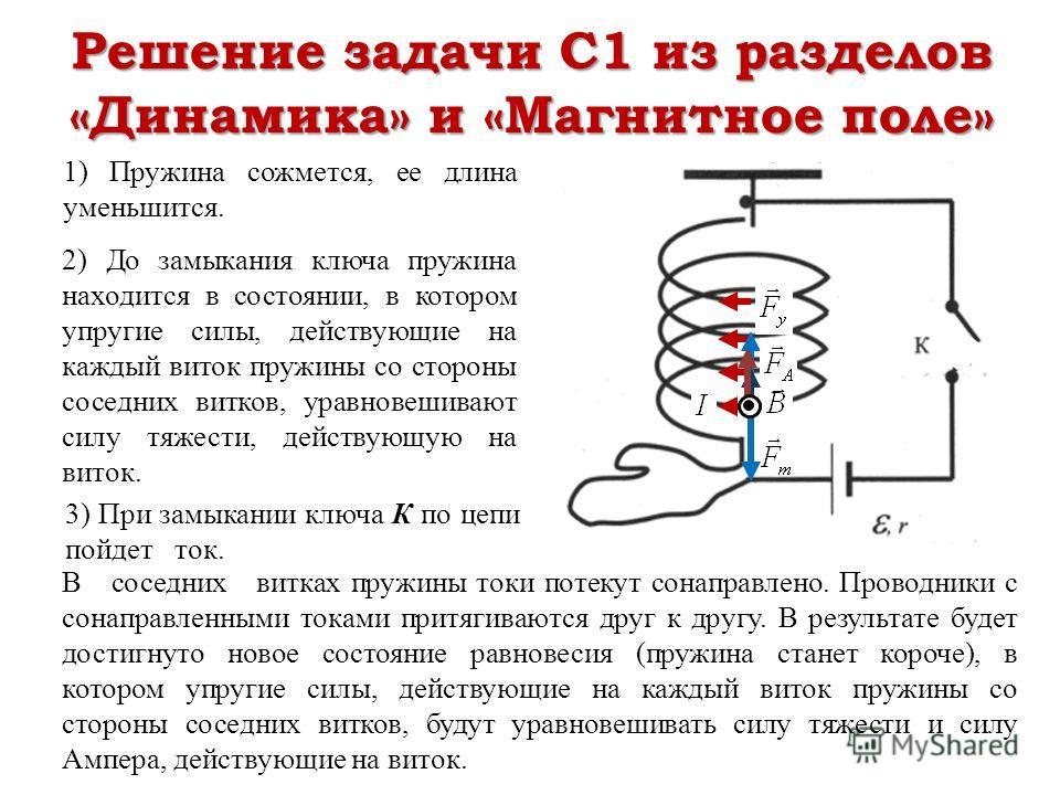 Решение задачи С1 из разделов «Динамика» и «Магнитное поле» 1) Пружина сожмется, ее длина уменьшится. В соседних витках пружины токи потекут сонаправлено. Проводники с сонаправленными токами притягиваются друг к другу. В результате будет достигнуто н