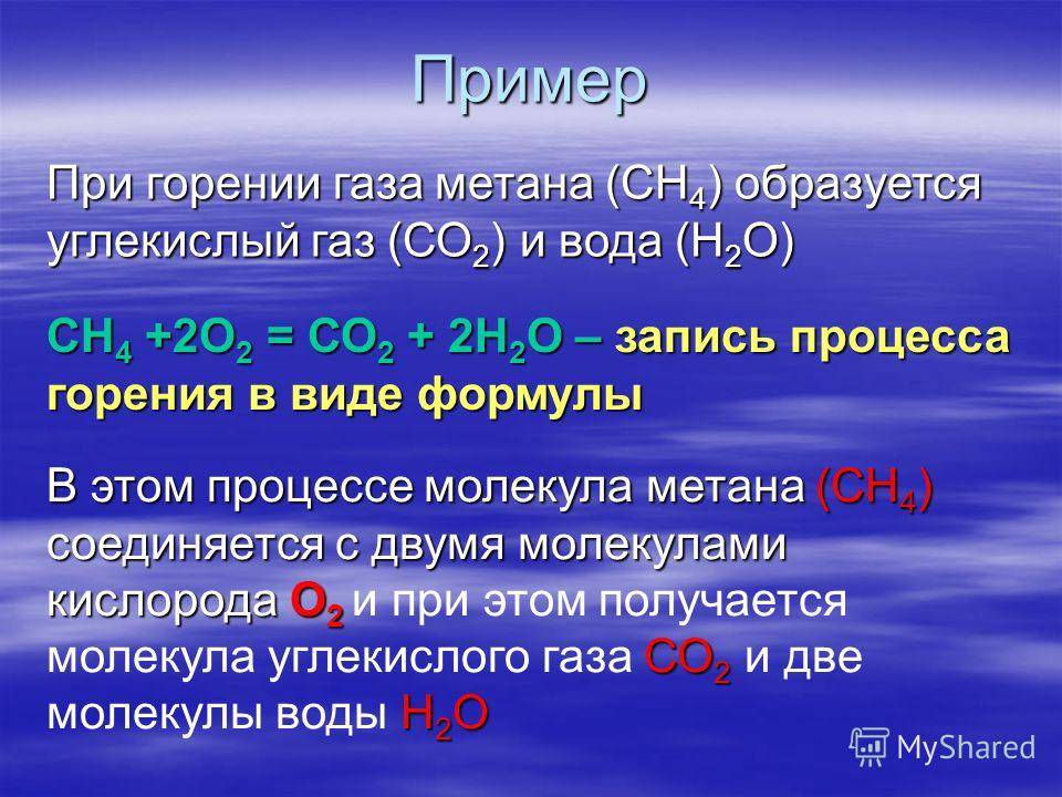 Пример При горении газа метана (СН 4 ) образуется углекислый газ (СО 2 ) и вода (Н 2 О) СН4 +2О2 = СО2 + 2Н2О – запись процесса горения в виде формулы В этом процессе молекула метана (СН 4 ) соединяется с двумя молекулами кислорода О 2 СО 2 Н 2 О В э