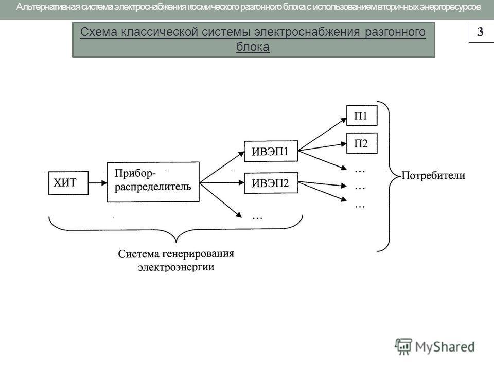 Схема классической системы электроснабжения разгонного блока Альтернативная система электроснабжения космического разгонного блока с использованием вторичных энергоресурсов 3