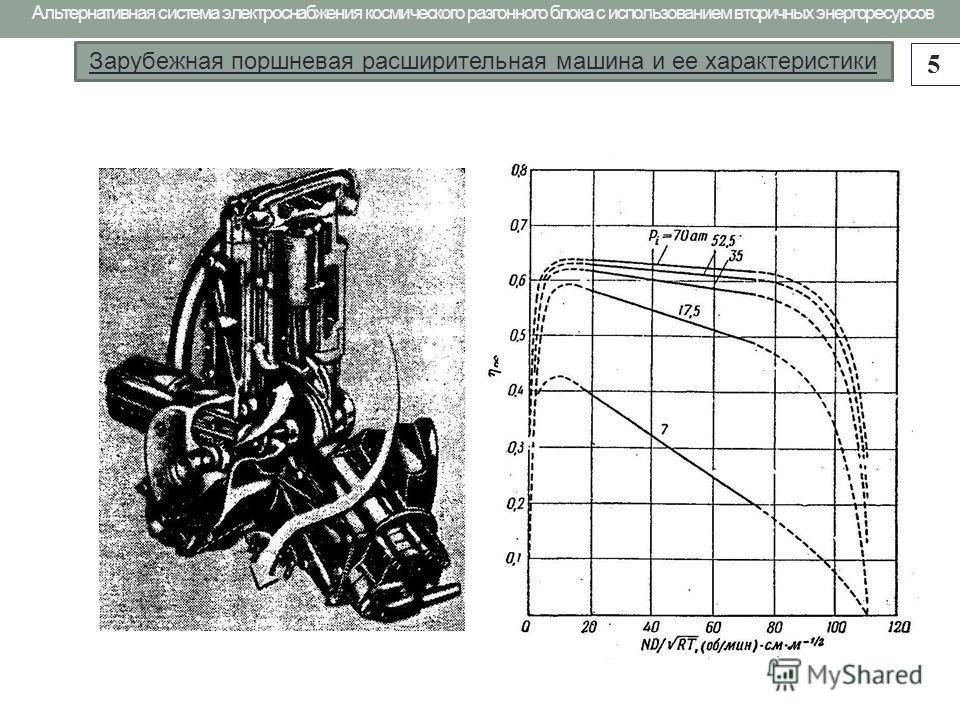 5 Зарубежная поршневая расширительная машина и ее характеристики Альтернативная система электроснабжения космического разгонного блока с использованием вторичных энергоресурсов