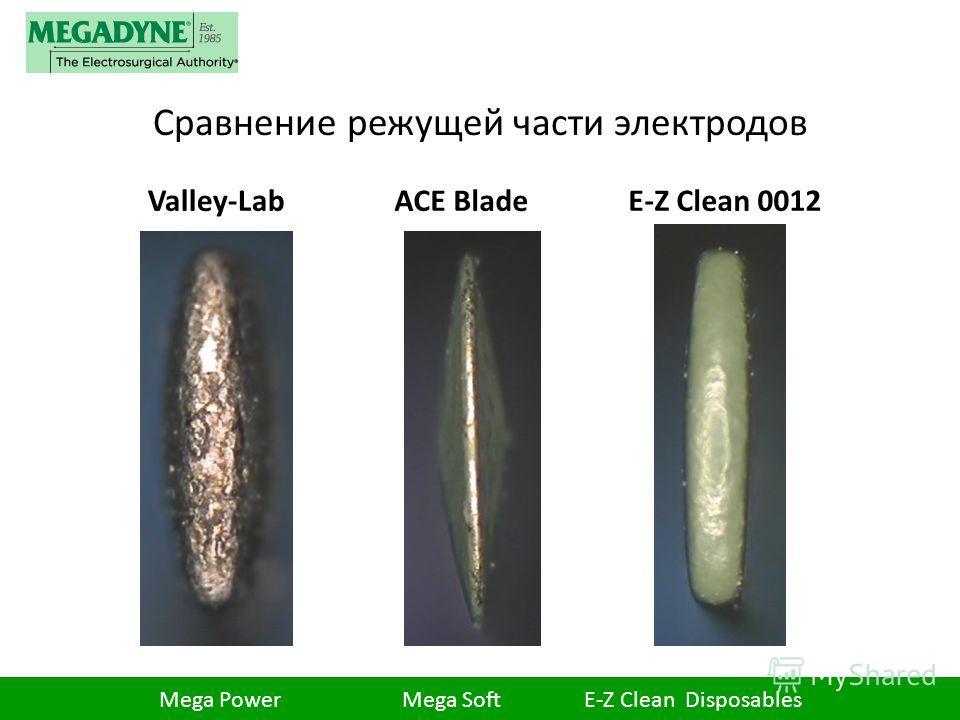 Сравнение режущей части электродов Valley-Lab ACE Blade E-Z Clean 0012 Mega Power Mega Soft E-Z Clean Disposables