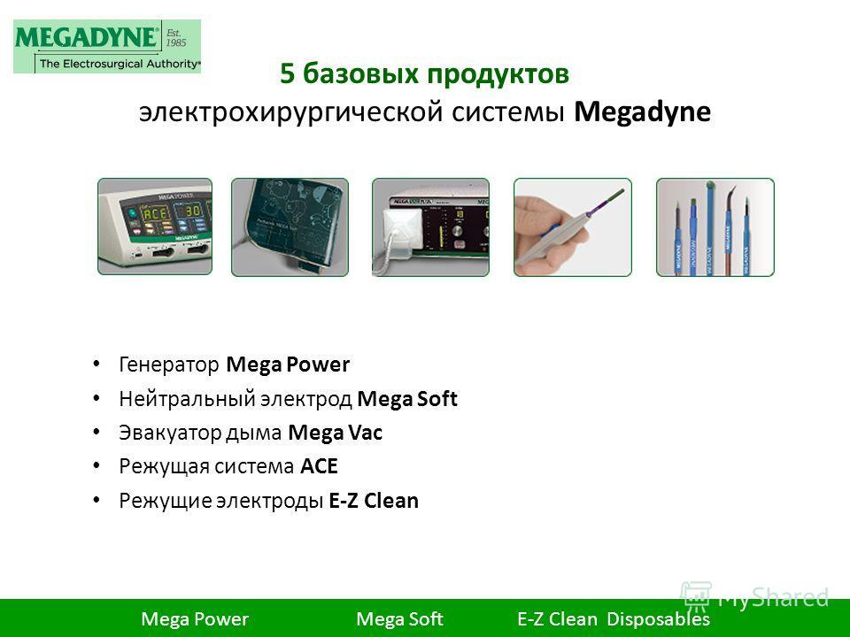 5 базовых продуктов электрохирургической системы Megadyne Генератор Mega Power Нейтральный электрод Mega Soft Эвакуатор дыма Mega Vac Режущая система ACE Режущие электроды E-Z Clean Mega Power Mega Soft E-Z Clean Disposables