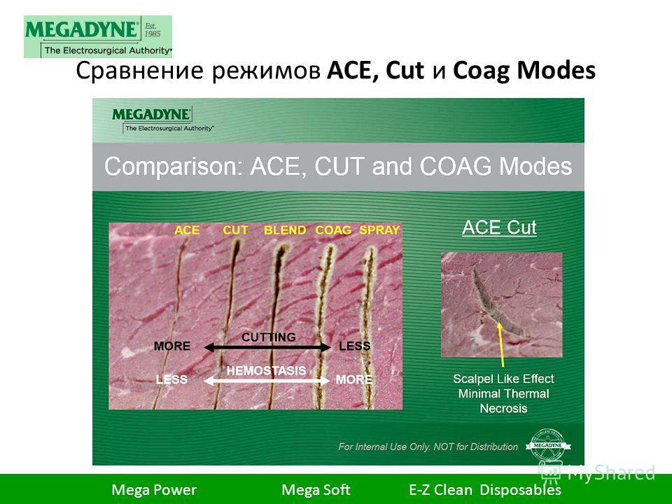 Сравнение режимов ACE, Cut и Coag Modes Mega Power Mega Soft E-Z Clean Disposables