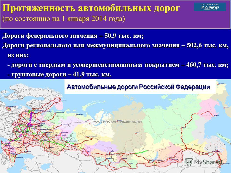 Протяженность автомобильных дорог (по состоянию на 1 января 2014 года) Дороги федерального значения – 50,9 тыс. км; Дороги регионального или межмуниципального значения – 502,6 тыс. км, из них: из них: - дороги с твердым и усовершенствованным покрытие