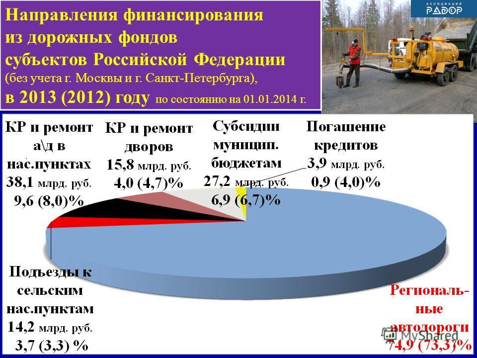 Направления финансирования из дорожных фондов субъектов Российской Федерации (без учета г. Москвы и г. Санкт-Петербурга), в 2013 (2012) году по состоянию на 01.01.2014 г. 7
