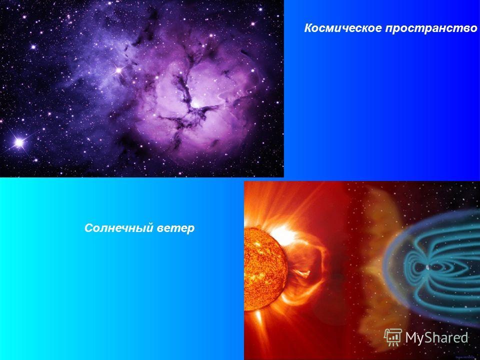Космическое пространство Солнечный ветер