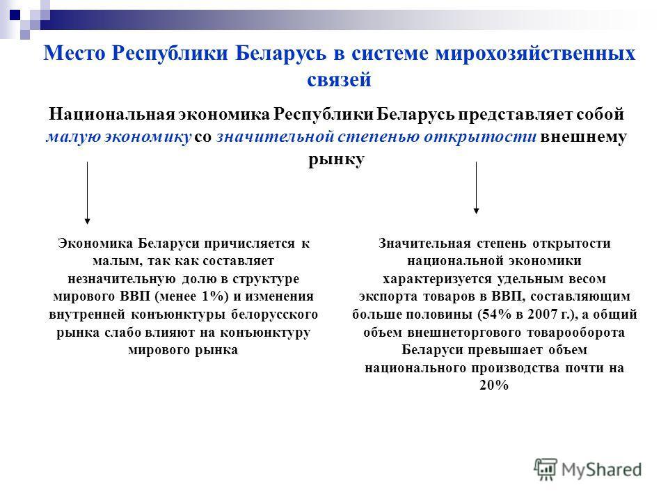 Место Республики Беларусь в системе мирохозяйственных связей Национальная экономика Республики Беларусь представляет собой малую экономику со значительной степенью открытости внешнему рынку Экономика Беларуси причисляется к малым, так как составляет
