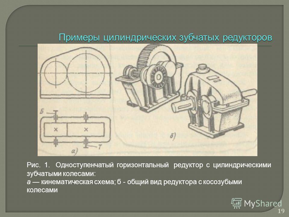 Рис. 1. Одноступенчатый горизонтальный редуктор с цилиндрическими зубчатыми колесами: а кинематическая схема; б - общий вид редуктора с косозубыми колесами 19