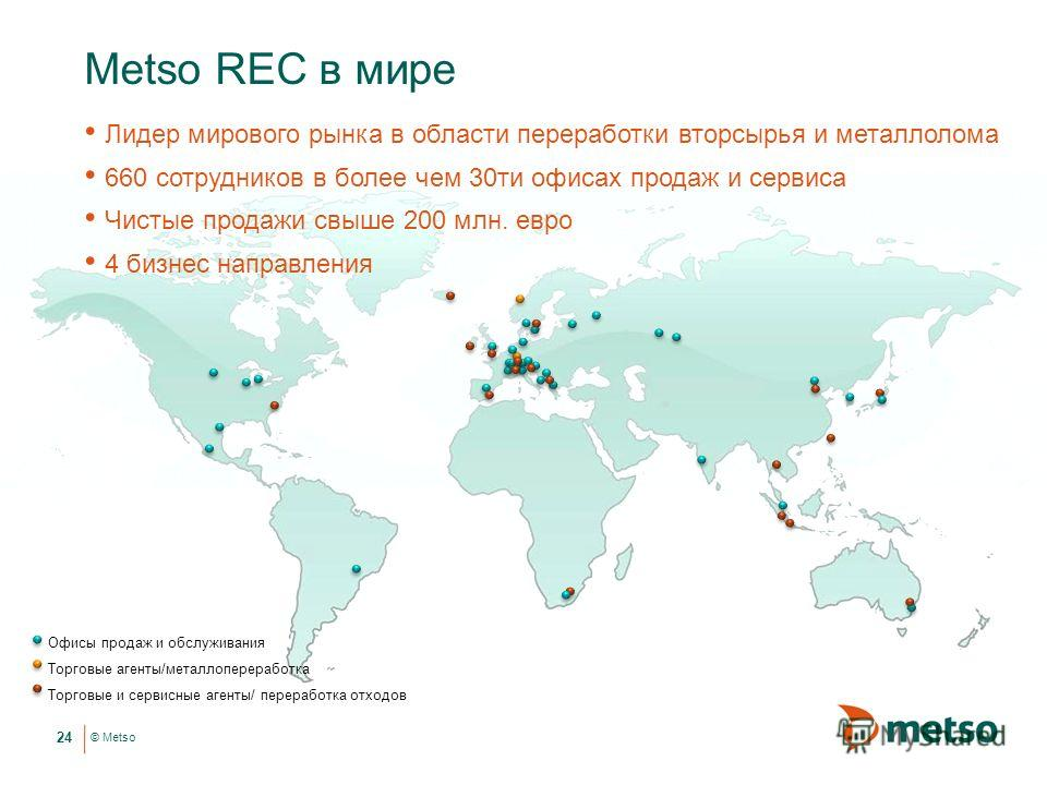 © Metso Metso REC в мире Офисы продаж и обслуживания Торговые агенты/металлопереработка Торговые и сервисные агенты/ переработка отходов Лидер мирового рынка в области переработки вторсырья и металлолома 660 сотрудников в более чем 30 ти офисах прода