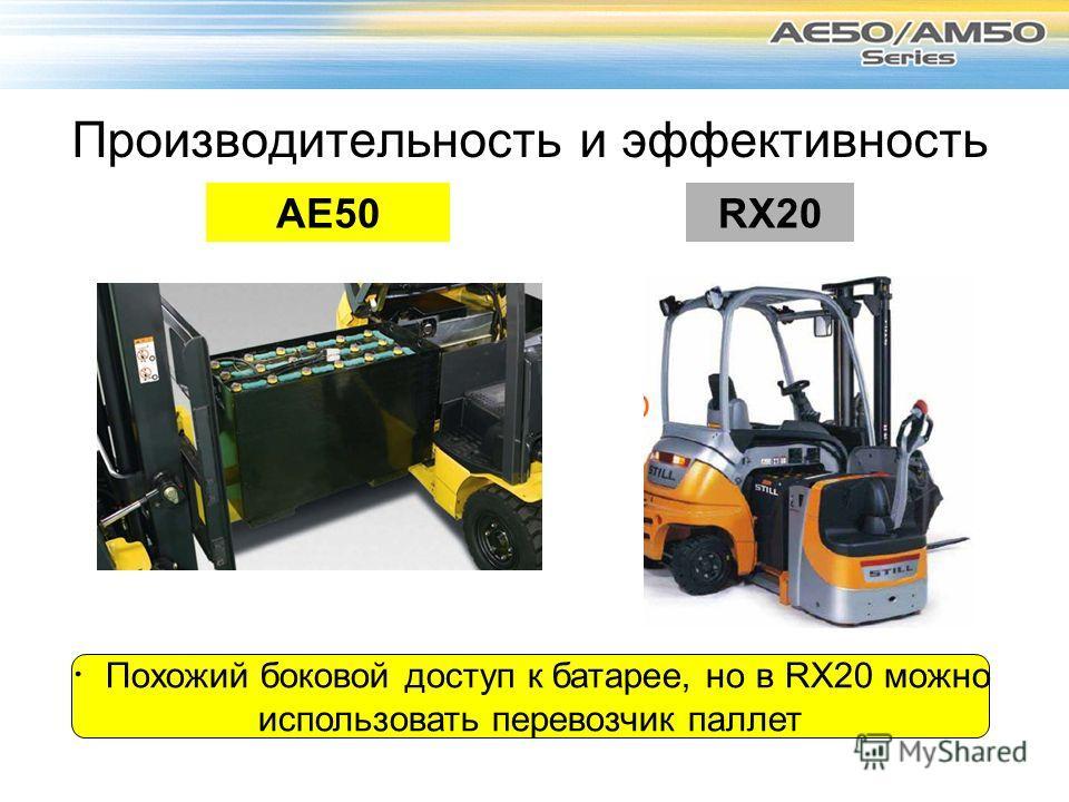 Производительность и эффективность AE50RX20 Похожий боковой доступ к батарее, но в RX20 можно использовать перевозчик паллет