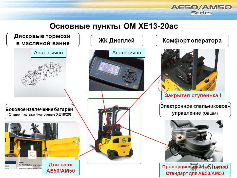 Основные пункты OM XE13-20ac ЖК Дисплей Электронное «пальчиковое» управление (Опция) Дисковые тормоза в масляной ванне Боковое извлечение батареи (Опция, только 4-опорные XE18/20) Комфорт оператора Аналогично Для всех AE50/AM50 Аналогично Закрытая ст