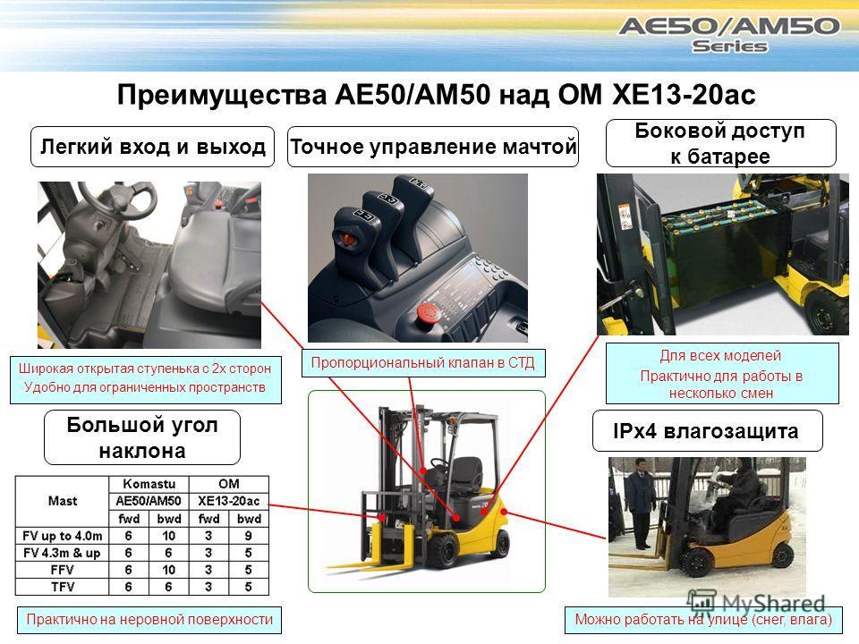Преимущества AE50/AM50 над OM XE13-20ac Легкий вход и выход Широкая открытая ступенька с 2 х сторон Удобно для ограниченных пространств Точное управление мачтой Боковой доступ к батарее Для всех моделей Практично для работы в несколько смен IPx4 влаг