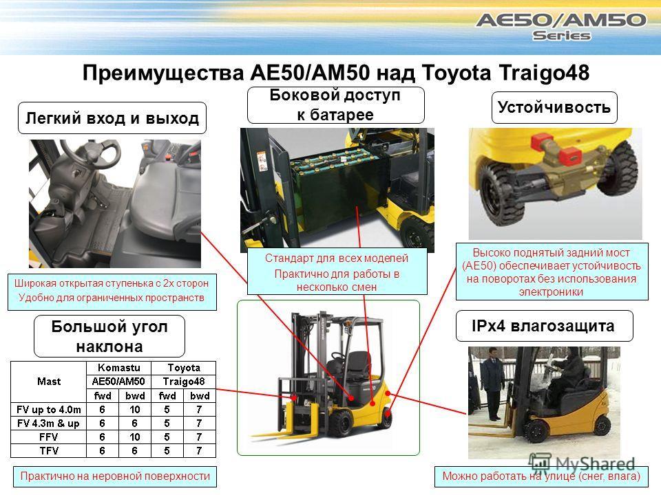 Преимущества AE50/AM50 над Toyota Traigo48 Устойчивость Высоко поднятый задний мост (AE50) обеспечивает устойчивость на поворотах без использования электроники Большой угол наклона Практично на неровной поверхности Легкий вход и выход Широкая открыта