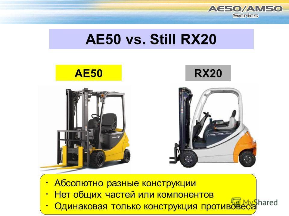 AE50RX20 Абсолютно разные конструкции Нет общих частей или компонентов Одинаковая только конструкция противовеса AE50 vs. Still RX20