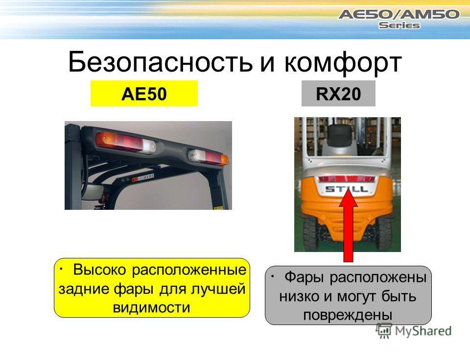 Безопасность и комфорт AE50RX20 Высоко расположенные задние фары для лучшей видимости Фары расположены низко и могут быть повреждены
