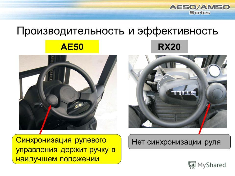 Производительность и эффективность AE50RX20 Синхронизация рулевого управления держит ручку в наилучшем положении Нет синхронизации руля