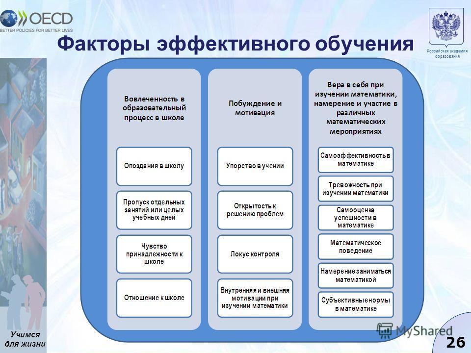 Учимся для жизни 26 Факторы эффективного обучения Российская академия образования