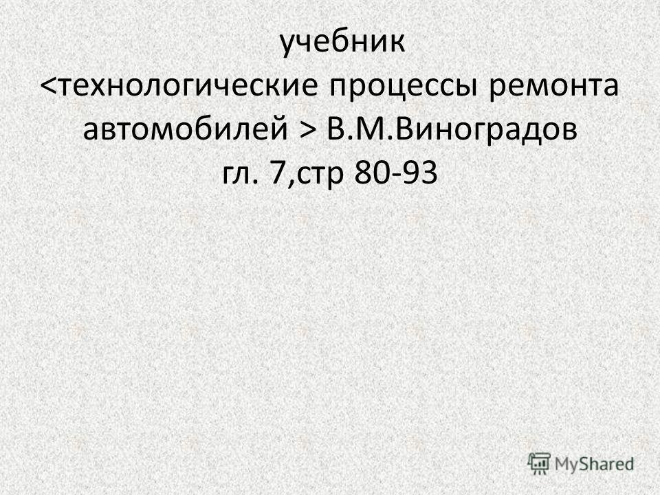 учебник В.М.Виноградов гл. 7,стр 80-93