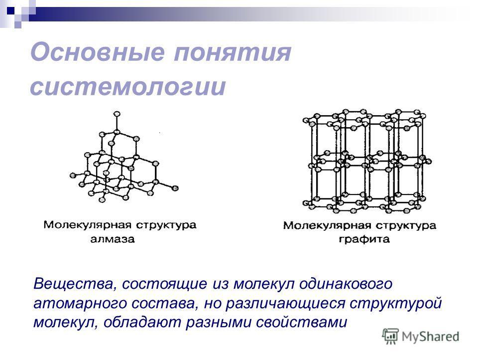 Основные понятия системологии Вещества, состоящие из молекул одинакового атомарного состава, но различающиеся структурой молекул, обладают разными свойствами