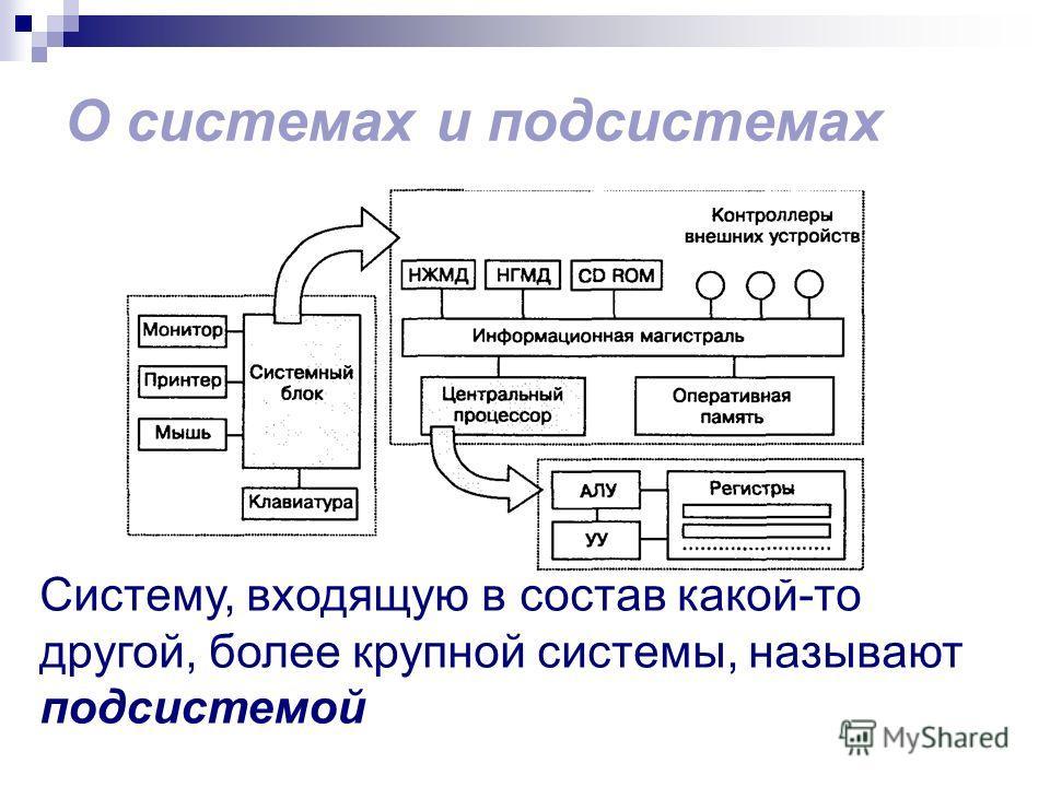 О системах и подсистемах Систему, входящую в состав какой-то другой, более крупной системы, называют подсистемой