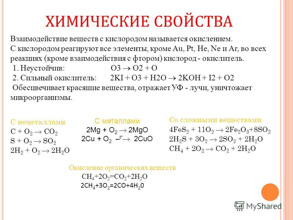 ХИМИЧЕСКИЕ СВОЙСТВА С неметаллами C + O 2 CO 2 S + O 2 SO 2 2H 2 + O 2 2H 2 O 5 Со сложными веществами 4FeS 2 + 11O 2 2Fe 2 O 3 +8SO 2 2H 2 S + 3O 2 2SO 2 + 2H 2 O CH 4 + 2O 2 CO 2 + 2H 2 O С металлами 2Mg + O 2 2MgO 2Cu + O 2 – t 2CuO Взаимодействие