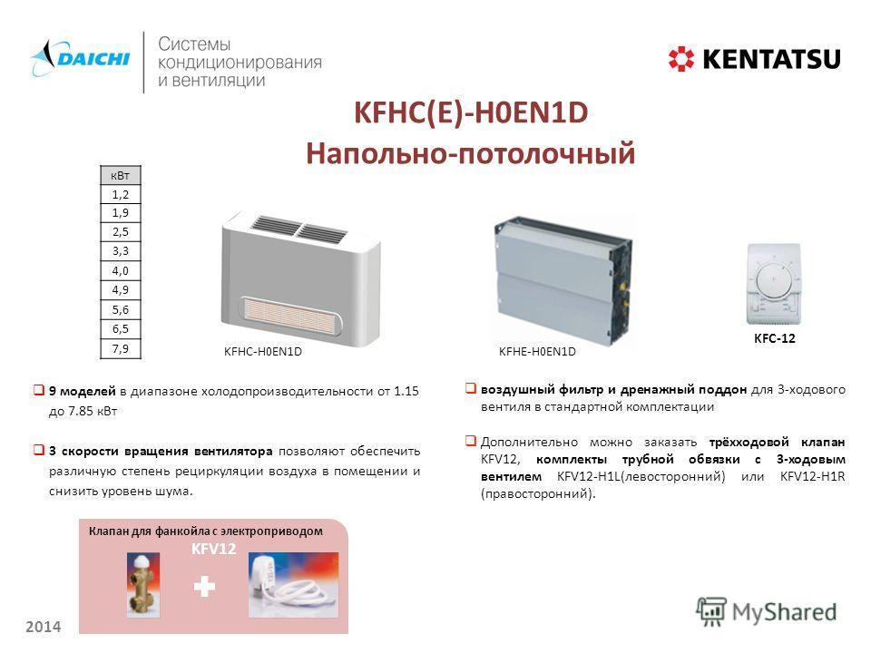 2014 KFHC(E)-H0EN1D Напольно-потолочный к Вт 1,2 1,9 2,5 3,3 4,0 4,9 5,6 6,5 7,9 9 моделей в диапазоне холодопроизводительности от 1.15 до 7.85 к Вт 3 скорости вращения вентилятора позволяют обеспечить различную степень рециркуляции воздуха в помещен
