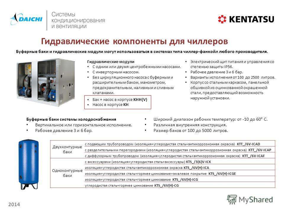 2014 Буферные баки и гидравлические модули могут использоваться в системах типа чиллер-фанкойл любого производителя. Буферные баки системы холодоснабжения Вертикальное или горизонтальное исполнение. Рабочее давление 3 и 6 бар. Гидравлические модули С