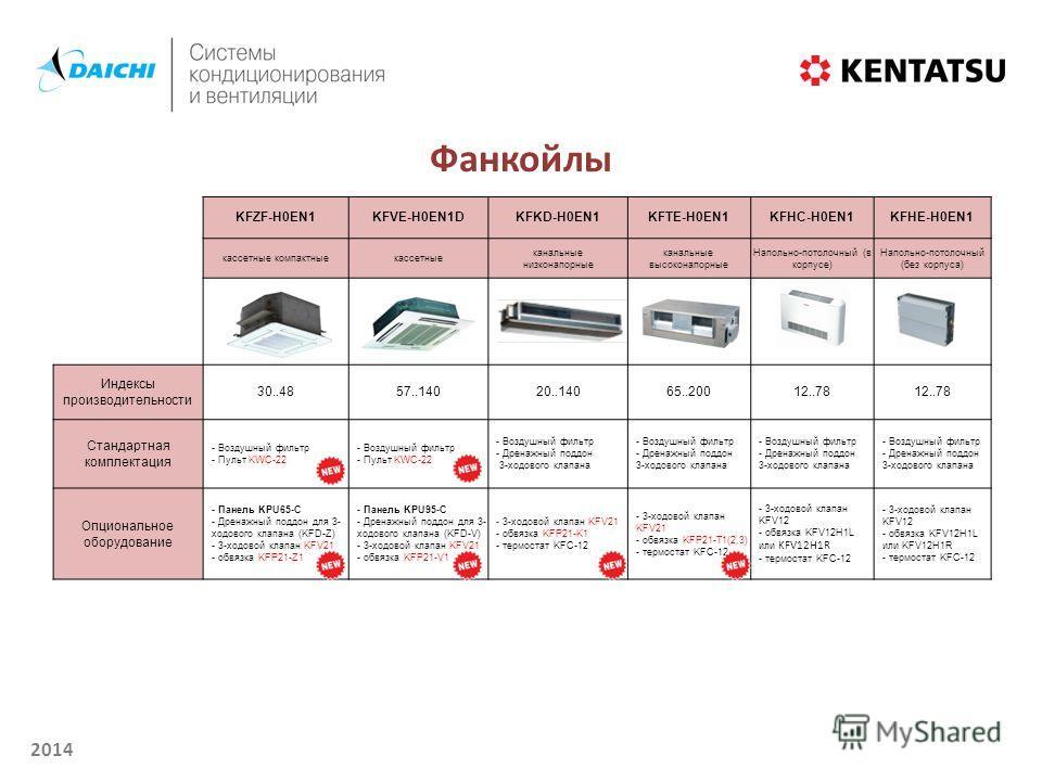 2014 Фанкойлы KFZF-H0EN1KFVE-H0EN1DKFKD-H0EN1KFTE-H0EN1KFHC-H0EN1KFHE-H0EN1 кассетные компактныекассетные канальные низконапорные канальные высоконапорные Напольно-потолочный (в корпусе) Напольно-потолочный (без корпуса) Индексы производительности 30