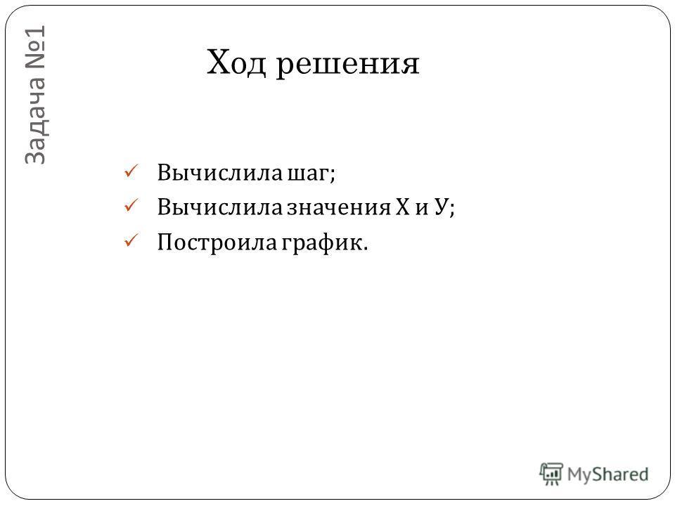 Задача 1 Вычислила шаг ; Вычислила значения Х и У ; Построила график. Ход решения