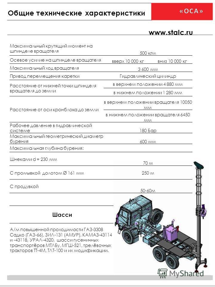 Техническая характеристика автомобилей Садко ГАЗ-3308 и ...