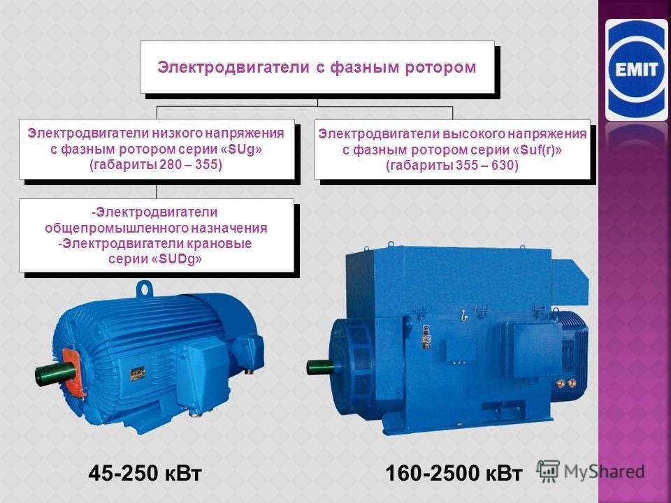 160-355 к Вт 37-315 к Вт (125-500 HP) Трехфазные электродвигатели низкого напряжения Трехфазные электродвигатели низкого напряжения Электродвигатели с высоким к.п.д. cерии «SEE» высота оси вращения 315 и 355 IE2 Электродвигатели с высоким к.п.д. cери