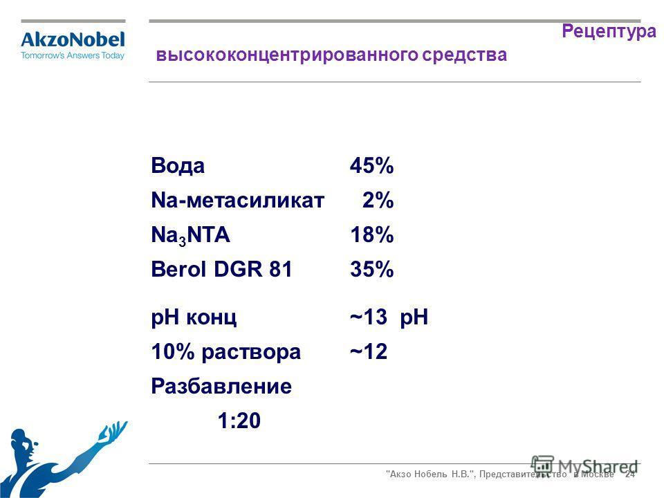 Акзо Нобель Н.В., Представительство в Москве 24 Рецептура высококонцентрированного средства Вода 45% Na-метасиликат 2% Na 3 NTA18% Berol DGR 8135% pH конц~13 pH 10% раствора~12 Разбавление 1:20