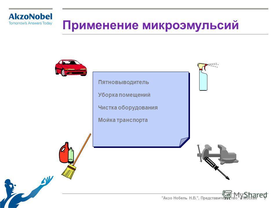 Акзо Нобель Н.В., Представительство в Москве 9 Применение микроэмульсий Пятновыводитель Уборка помещений Чистка оборудования Мойка транспорта