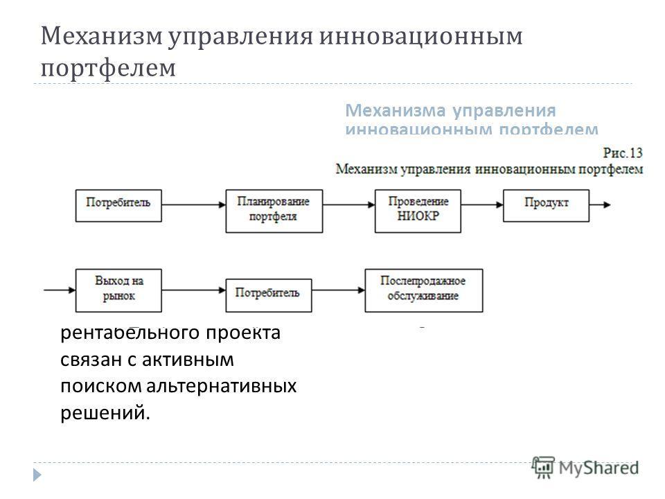 Механизм управления инновационным портфелем Механизма управления инновационным портфелем Портфель новшеств и инноваций ( или портфель НИОКР ) может включать в себя разнообразные проекты, количество их не регламентируется. Выбор рентабельного проекта